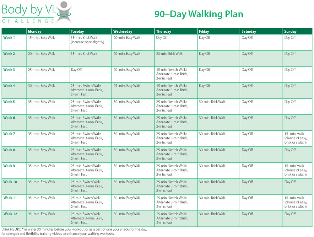 15 Day Weight Loss Plan - divinetoday
